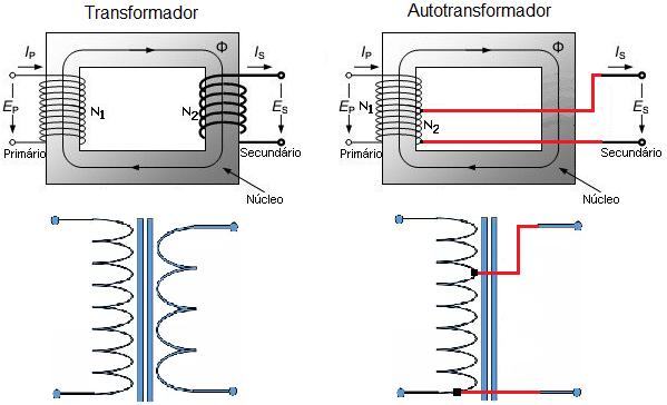 Comparação entre um Transformador (isolador ou desacoplado) para um Autotransformador